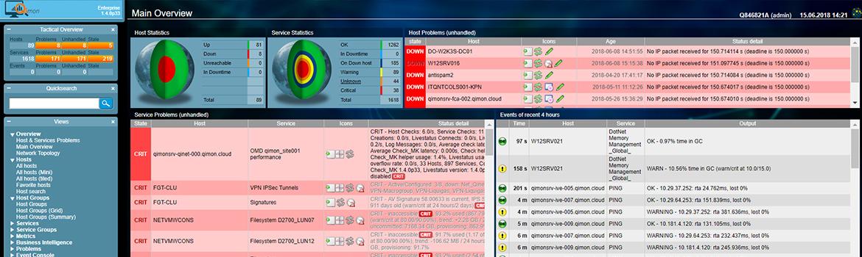 qimon Software Monitoraggio Rete Aziendale